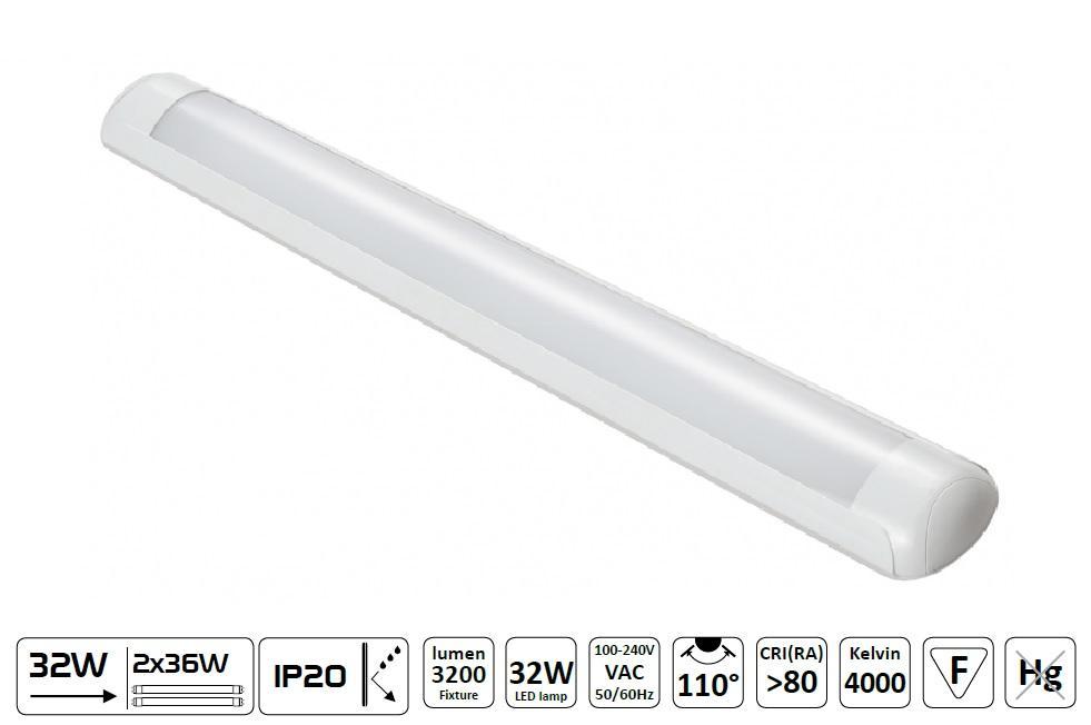LUMAX LED panel LIBRA SLIM přisazený 32W 120cm 3200lm CCD NEUTRÁLNÍ BÍLÁ LOP3212